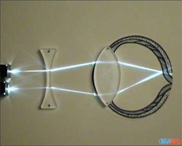 Опыты по физике оптика 9 частей